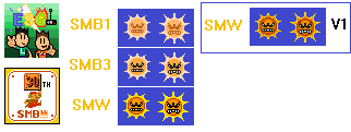 angry_sun__super_mario_maker_sprites__by