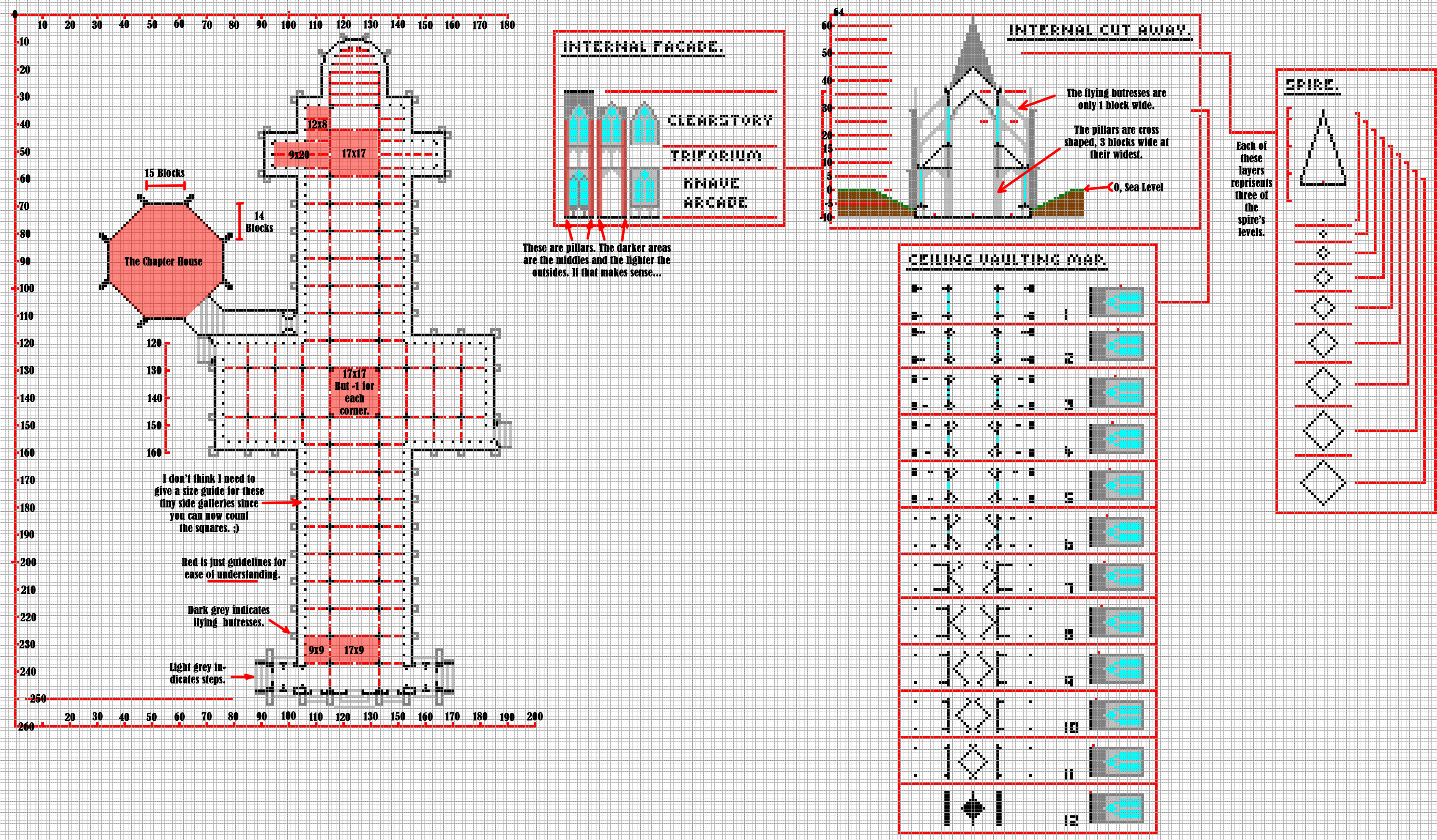 LRR Capital Building notes 02 by vanillajester on DeviantArt