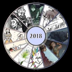 Art Summary 2018 by yondoloki