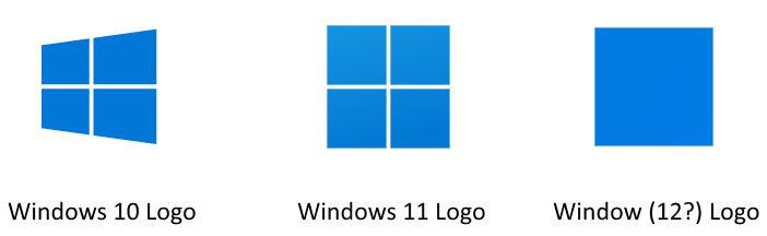 Futur after-Windows 10 Logos Parody
