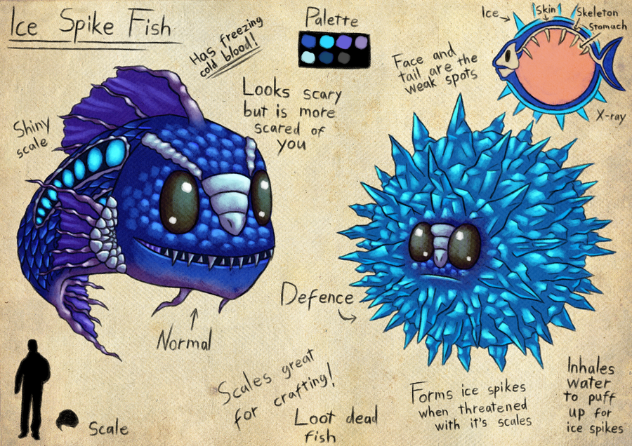 Espial World Design Challenge Ice Spike Fish By Lazy A