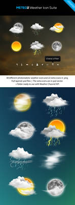METEO2 Weather Icon Suite