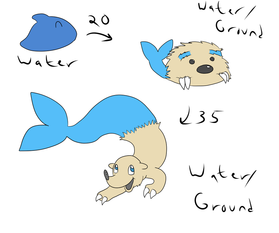 Fakemon redraws - Water starters by GECKO-Nuzlockes