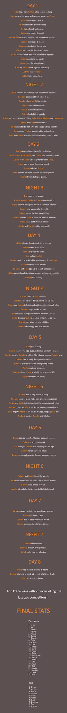 Nuzlocke Hunger Games: Day 2 onward