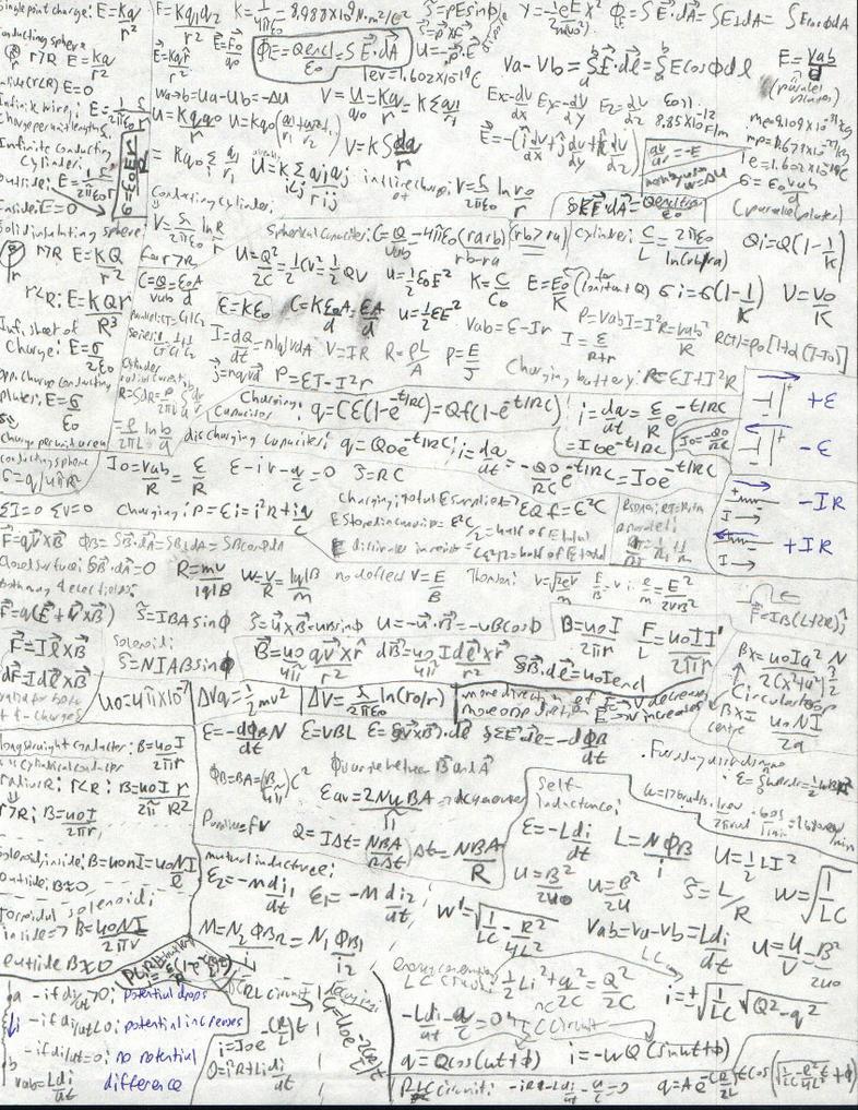 Math-physics Equation wallpaper
