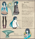 Avi Fayt Character Sheet