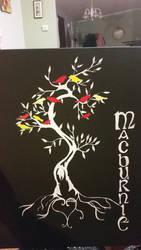 Family tree - MacBurnie