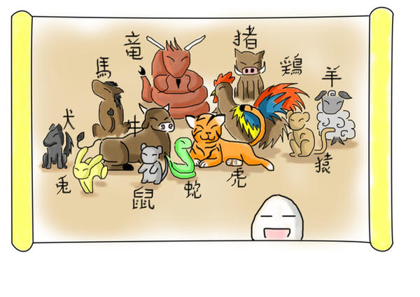 Furuba Chinese Zodiac Scroll by Uzuke