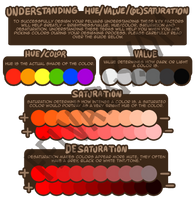 Resources: Hue - Value - Saturation - Desaturation by TheNook