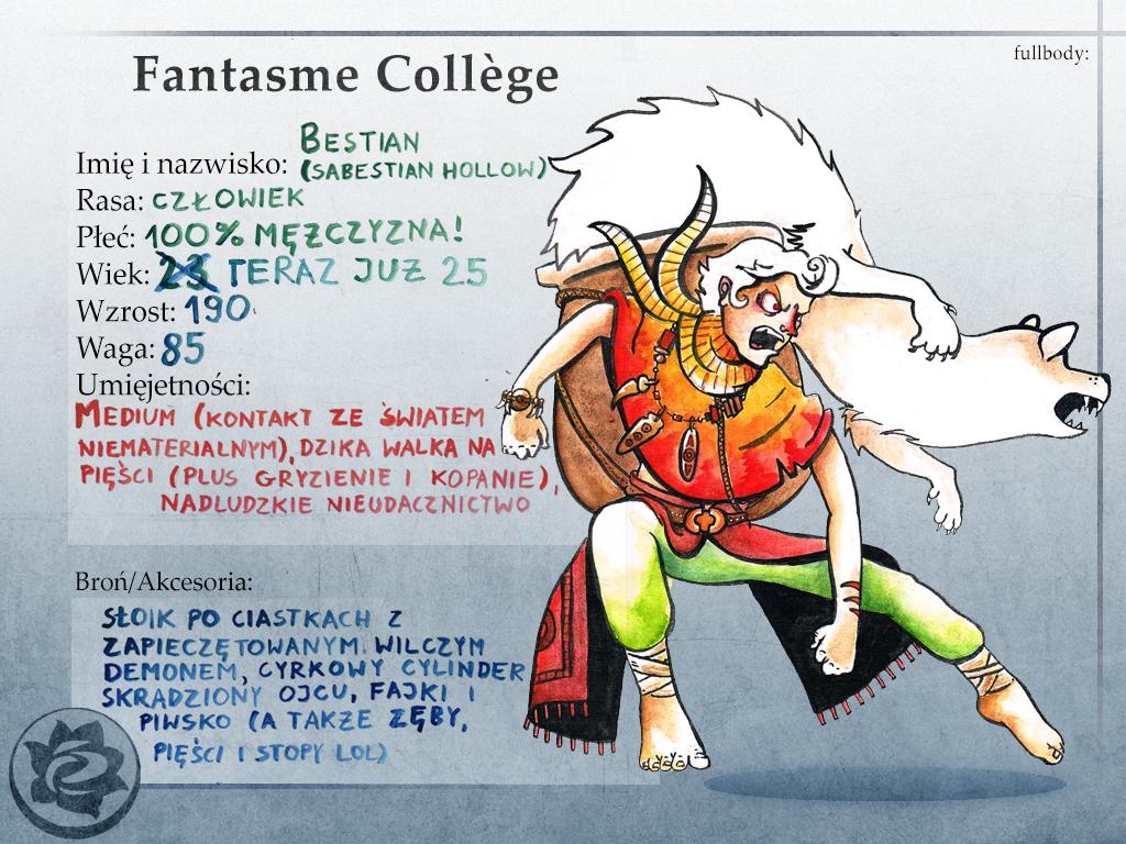 FC: Bestian karta by szarosen