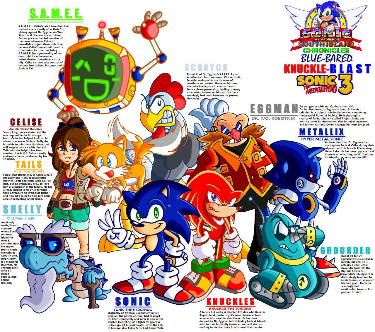 sonic the hedgehog all characters names sonic characters ...