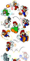Mario's Gallery of Power-Ups (1985-1996)