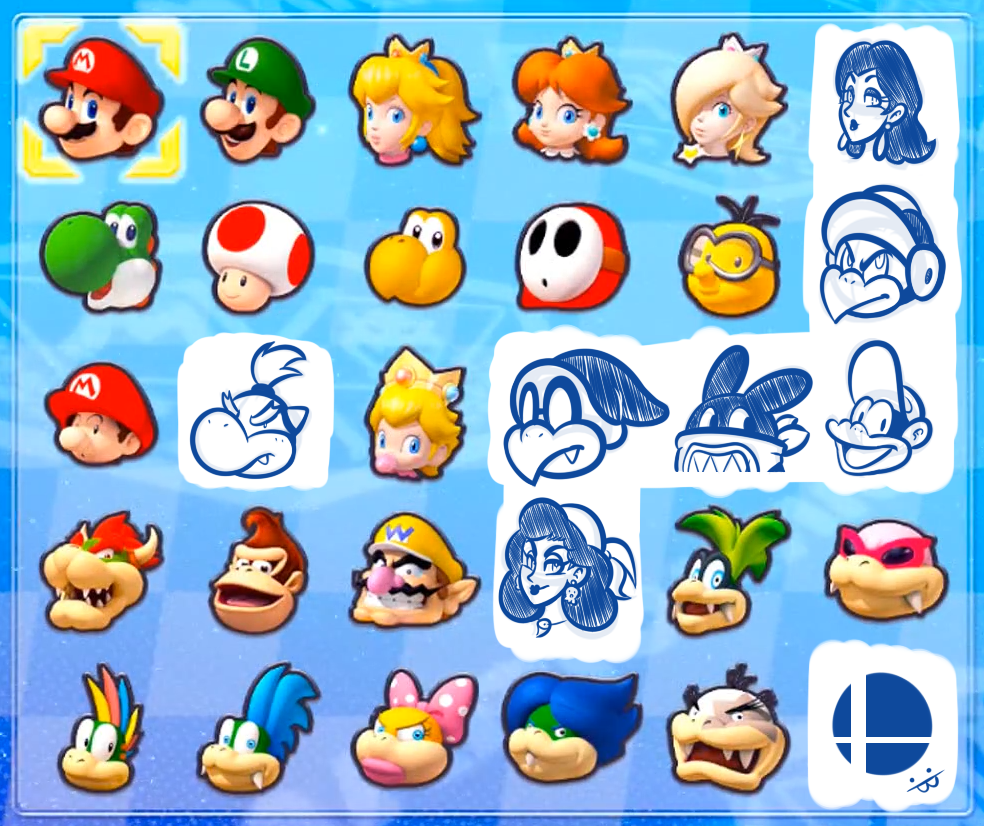 So Why Do People Hate The Inclusion Of Koopalings In MK8s Roster Page 6 NeoGAF