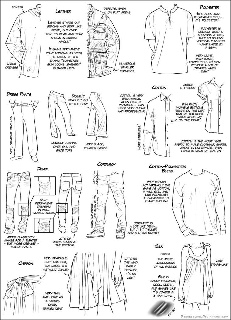 Clothing Refence Fashion Magazinesreference On Clothes: Fabric Tutorial By DerSketchie On DeviantArt