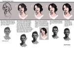 Timed head sketch steps