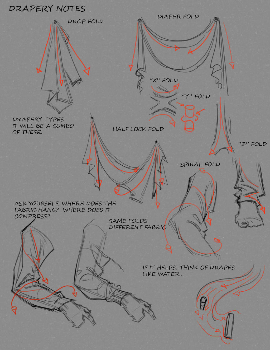 Some Notes on Drapery by FUNKYMONKEY1945