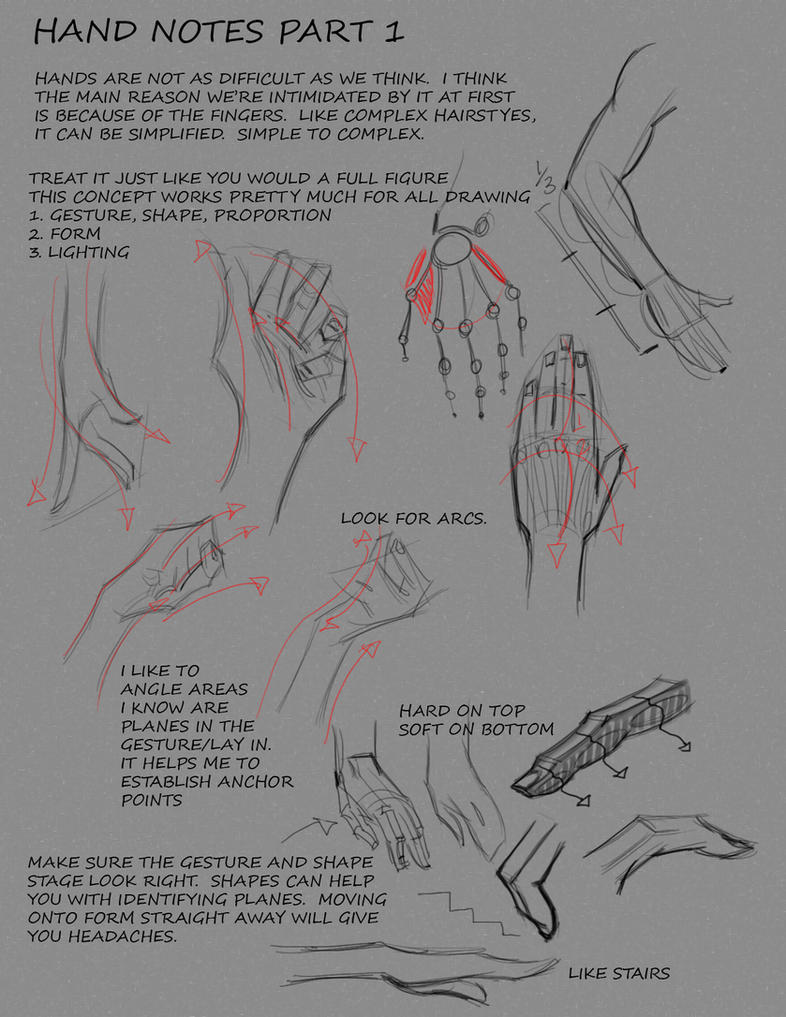 Hand notes by FUNKYMONKEY1945