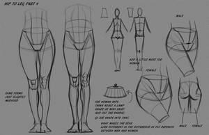 Leg Hip Notes P4 by FUNKYMONKEY1945