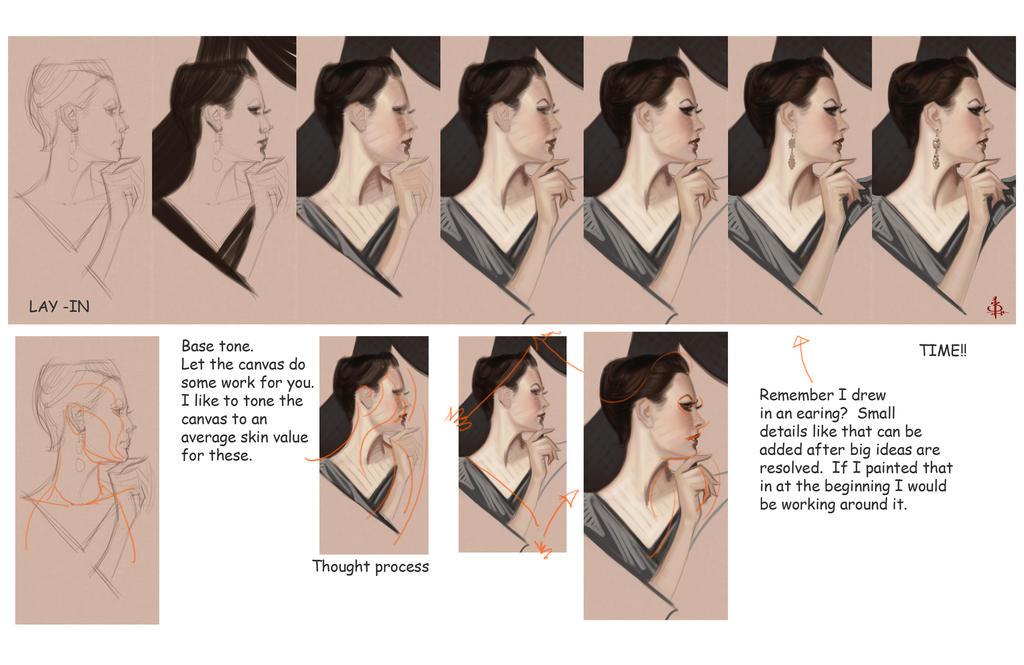 Timed Head Sketch 692 progress by FUNKYMONKEY1945