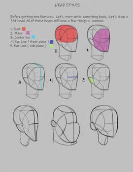 Figure Drawing Book