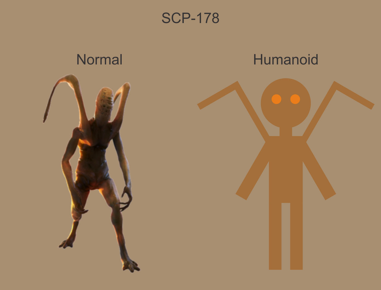Scp 178
