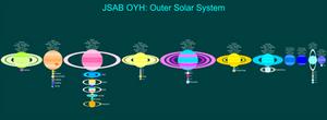 JSAB OYH Outer Solar System