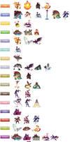Pokemon Types Gigantamax