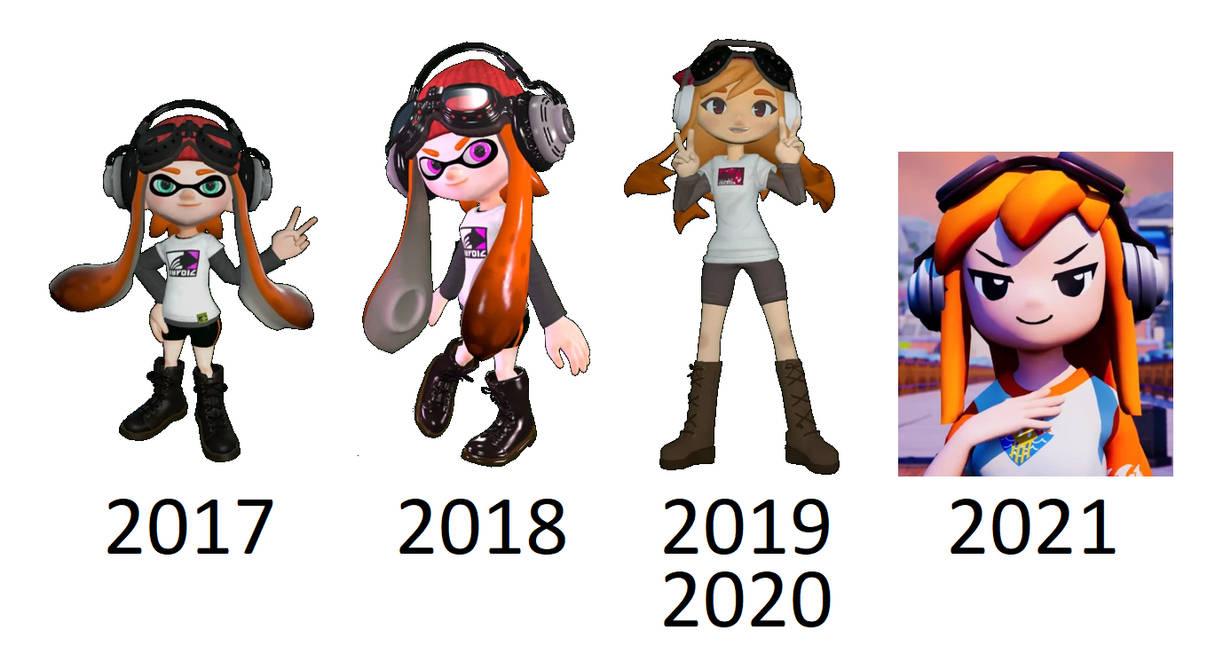 Evolution of Meggy Spletzer