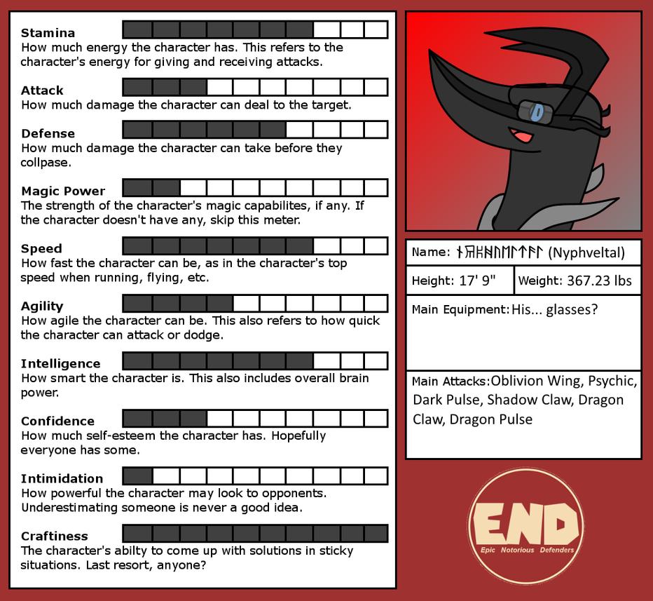Team END Stat Sheet - Nyphveltal by Nifhr