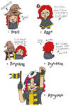 HP: Five Stages of Hufflepuff