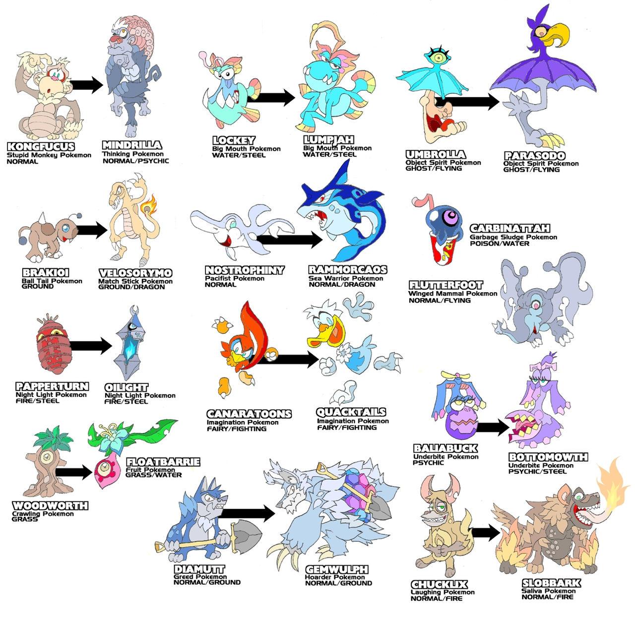 Terry's Pokemon 8 by Tyrranux