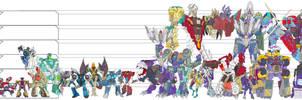 TF Scale Chart B by Tyrranux
