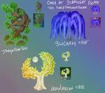 Starlight Escape Trees