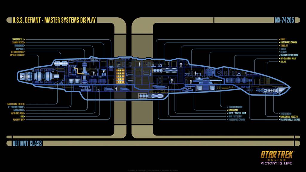 USS Defiant MSD by SuricataFX