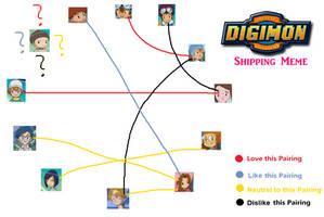 Digimon Shipping Meme (Originally By ShaunaChan)