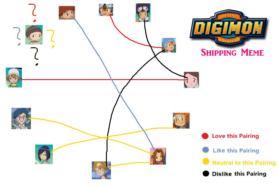 Digimon Shipping Meme (Originally By ShaunaChan) by MoD366
