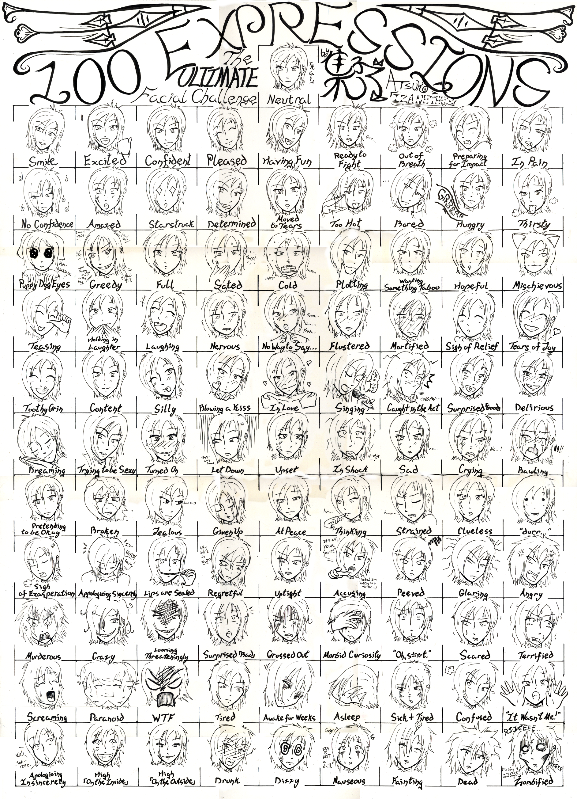 100 Expressions By Izanethex On Deviantart