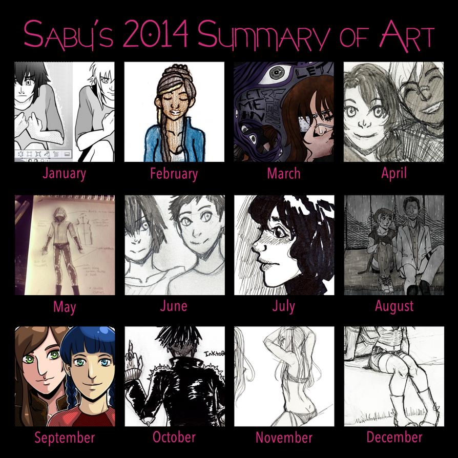 Summary of 2014 by Sabubu
