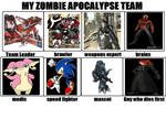 Zombie Apocalypse Team Of Galaxys Death Rebellion