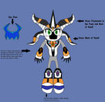 ZX 5: REVOLVING RUSH! Powering Up For More~ Knight