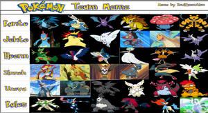 Real Pokemon Meme Team: The Deviants In Question