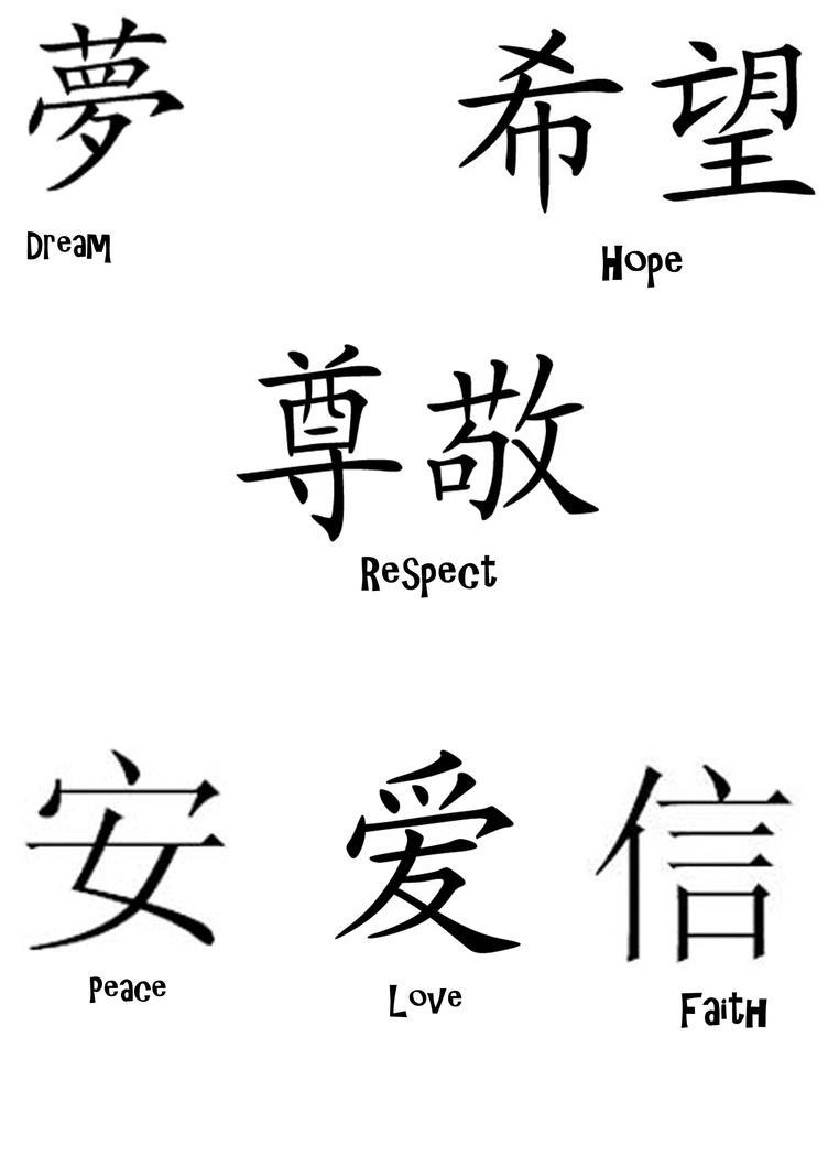 Chinese Symbols By Randomly Insane Com On Deviantart