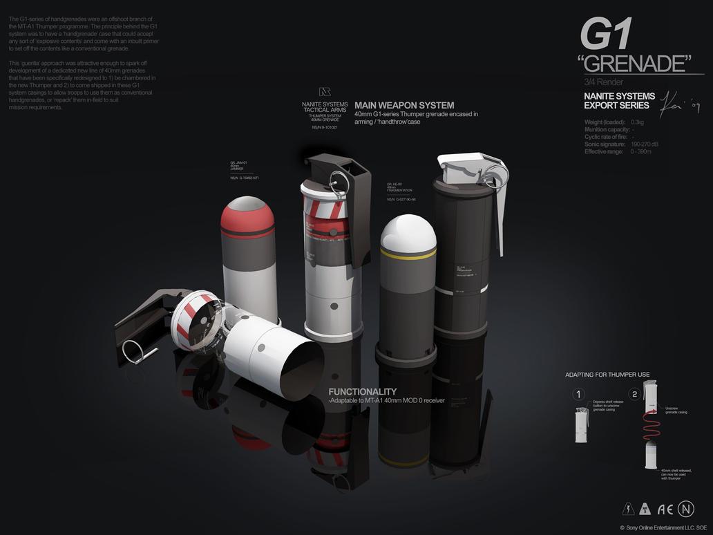 PLANETSIDE 2 Pre-Viz: Grenades by ukitakumuki