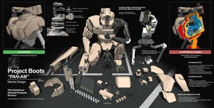 Project Boots: PANAM Armour