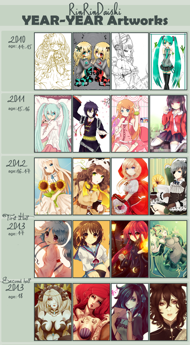Year-Year Artworks by RinRinDaishi