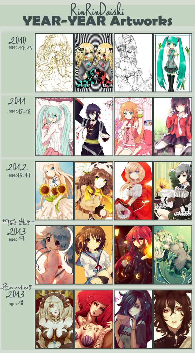 Year-Year Artworks by RinRinDaishi