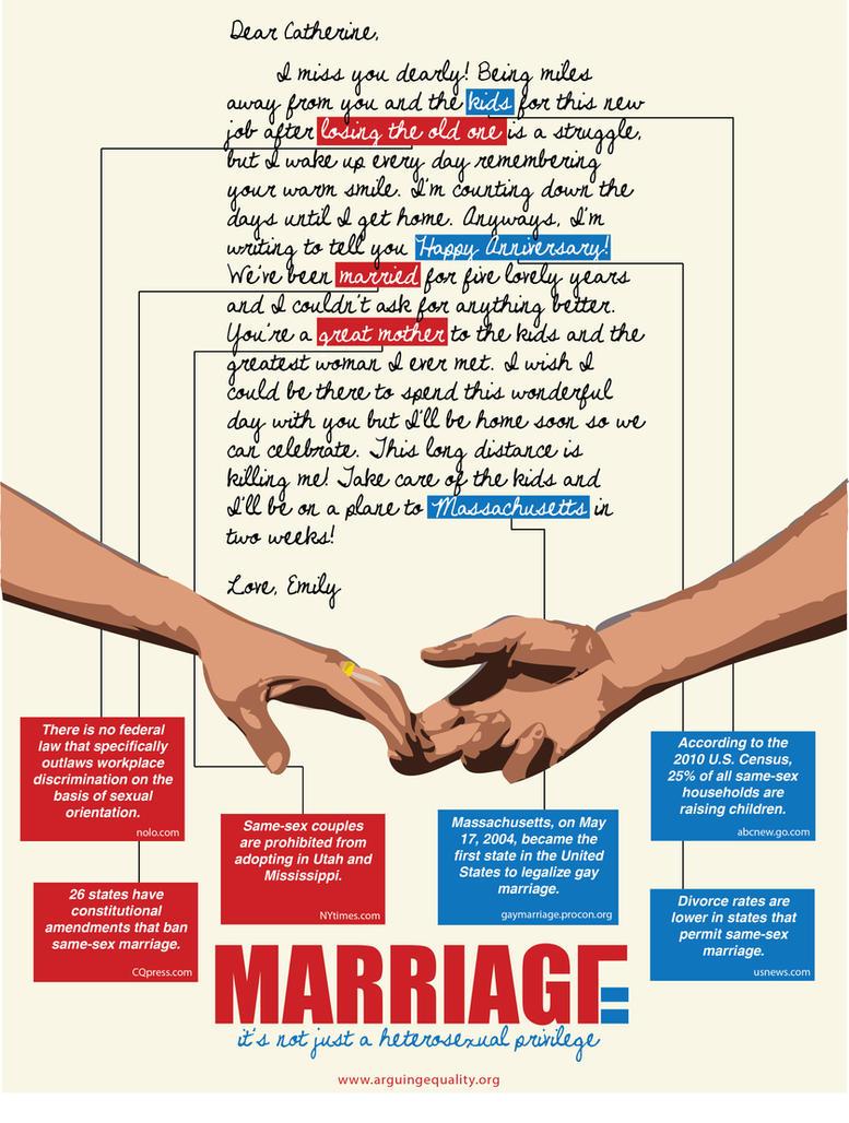 Democrat gay marriage poster