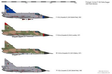 Convair F-102 Delta Dagger - Portugal