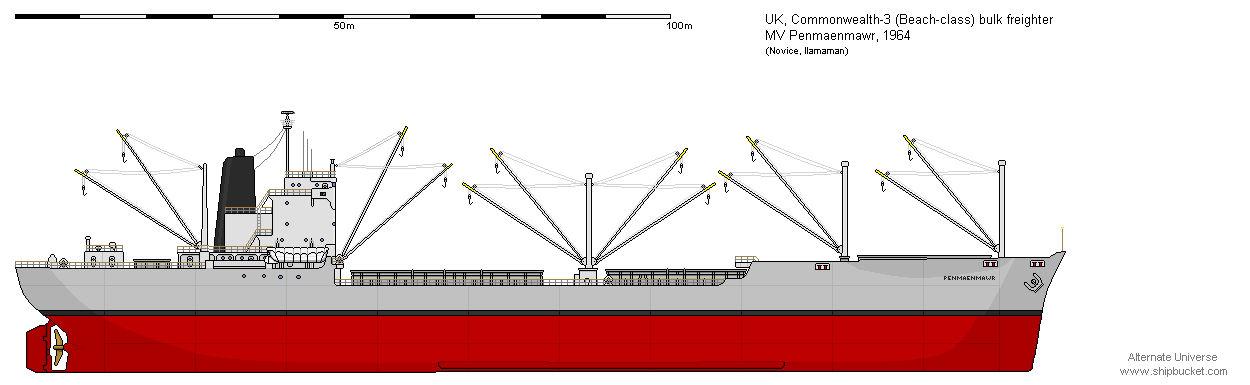 Beach-class bulk freighter MV Penmaenmawr