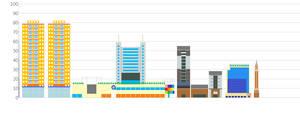 Antalya buildings diagram by ont